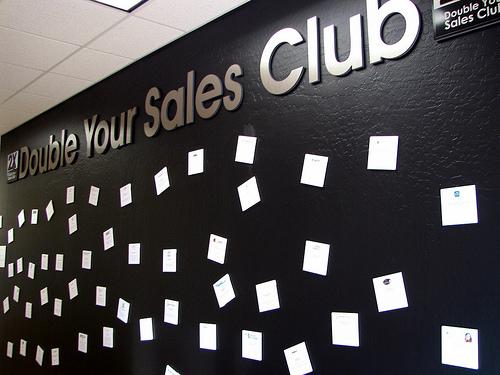 B2b Marketingrevenue Performance Management B2b Marketing
